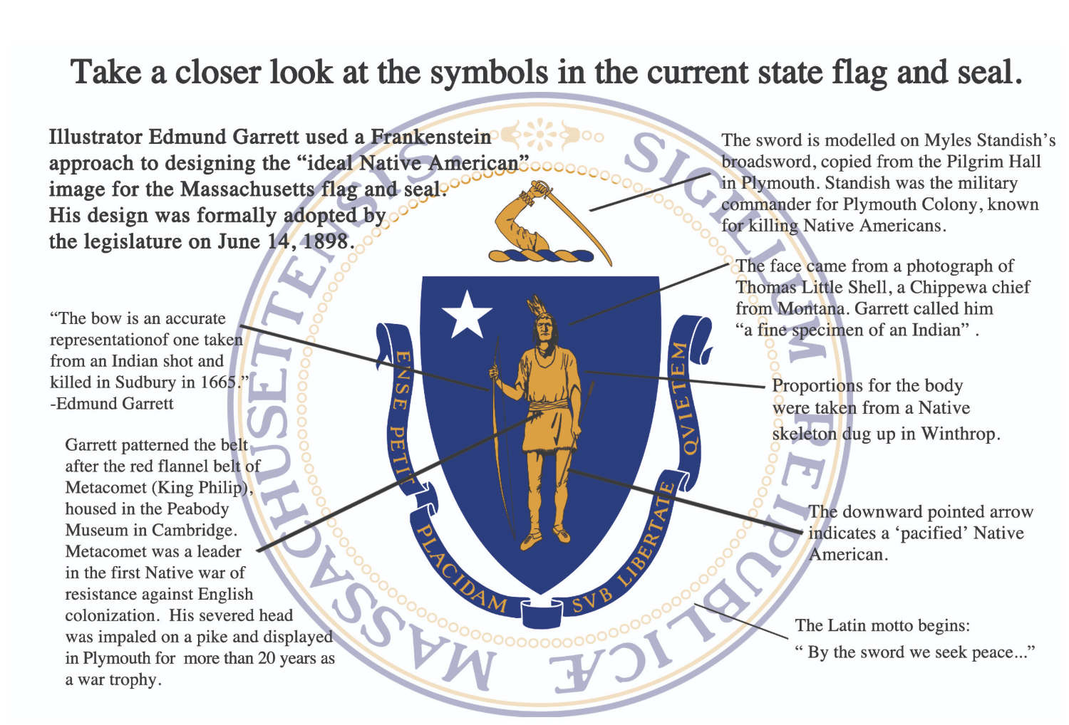ma state flag.png